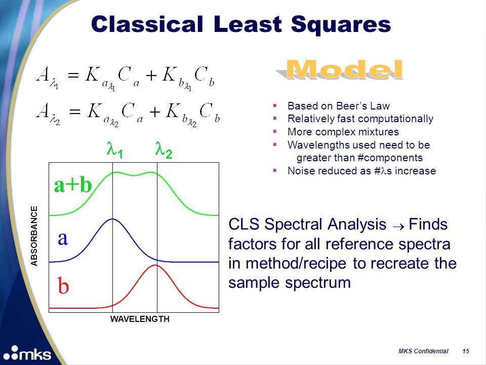 Classical Least Squares