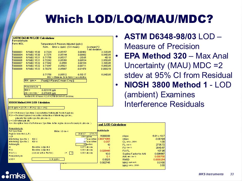 Which LOD/LOQ/MAU/MDC