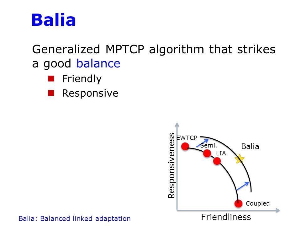 Balia Generalized MPTCP algorithm that strikes a good balance Friendly