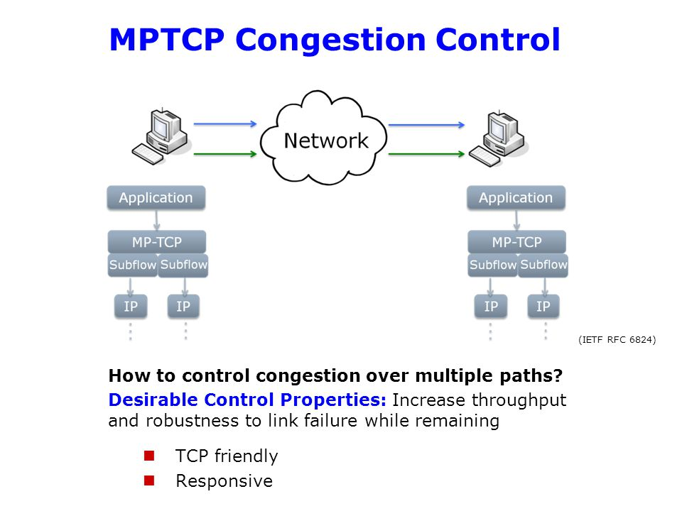 MPTCP Congestion Control