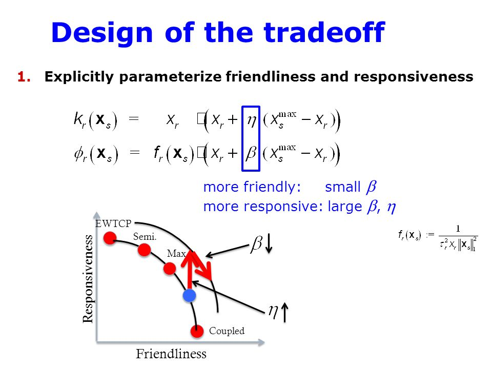 Design of the tradeoff Explicitly parameterize friendliness and responsiveness. more friendly: small b.
