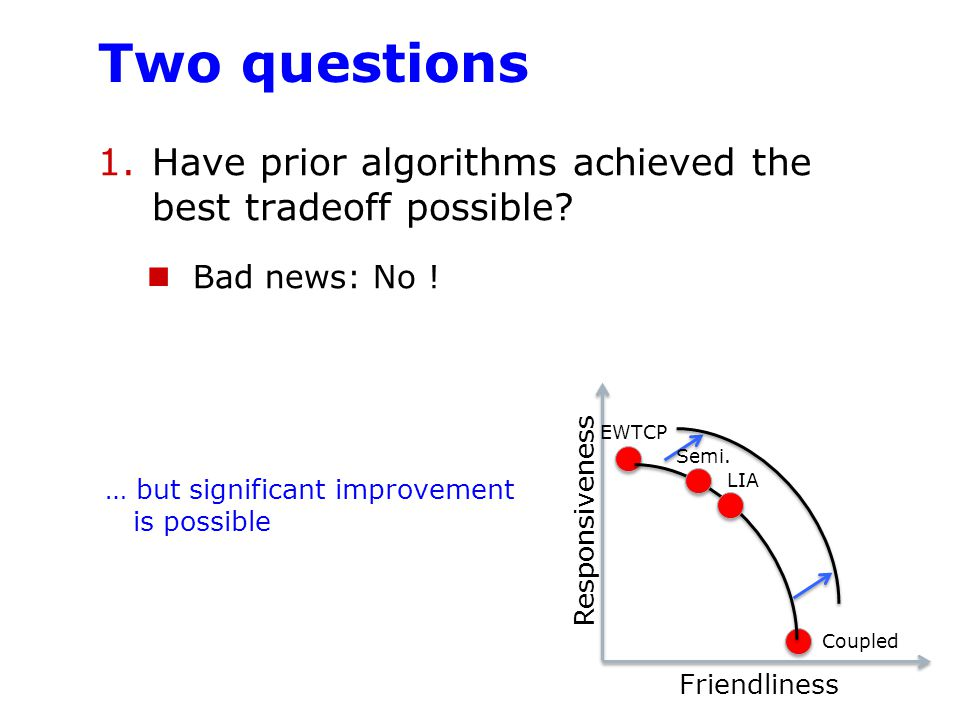 Two questions Have prior algorithms achieved the best tradeoff possible Bad news: No ! EWTCP. Semi.
