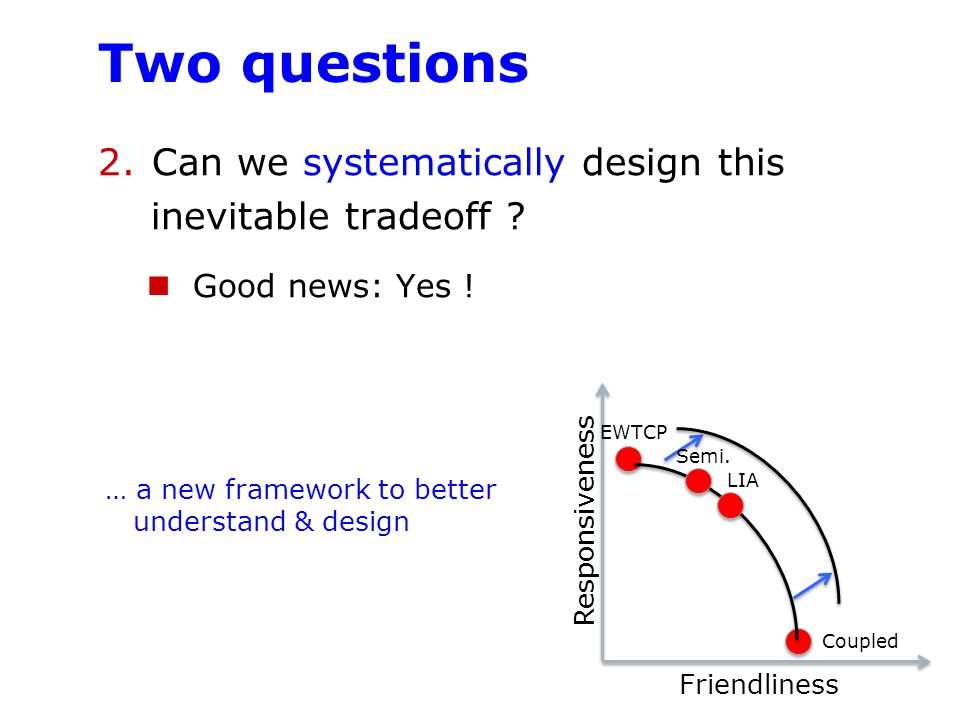Two questions Can we systematically design this inevitable tradeoff
