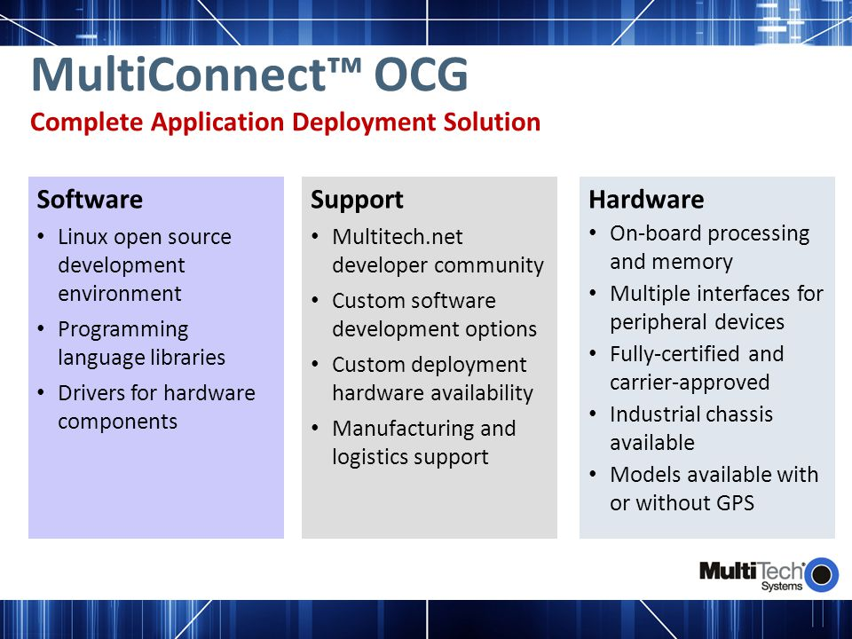 MultiConnect™ OCG Complete Application Deployment Solution