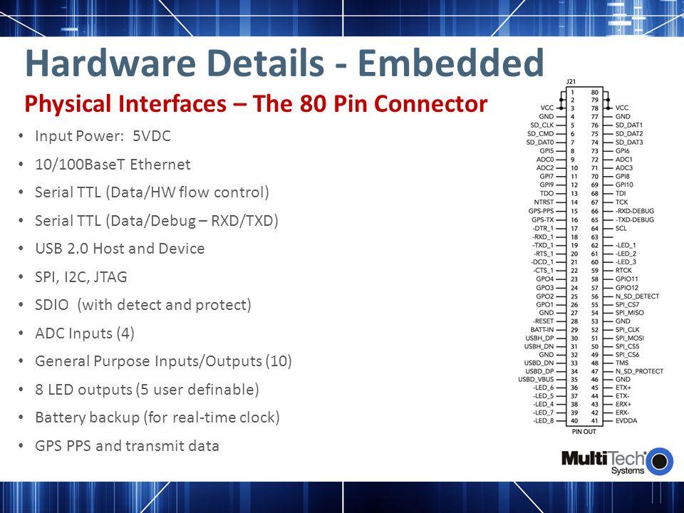 Hardware Details - Embedded