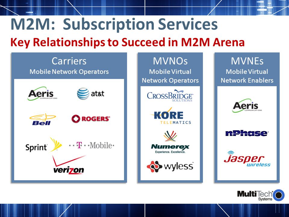 M2M: Subscription Services Key Relationships to Succeed in M2M Arena