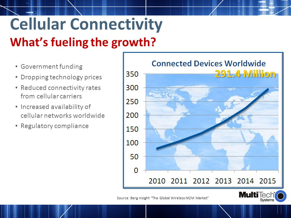 Cellular Connectivity What's fueling the growth
