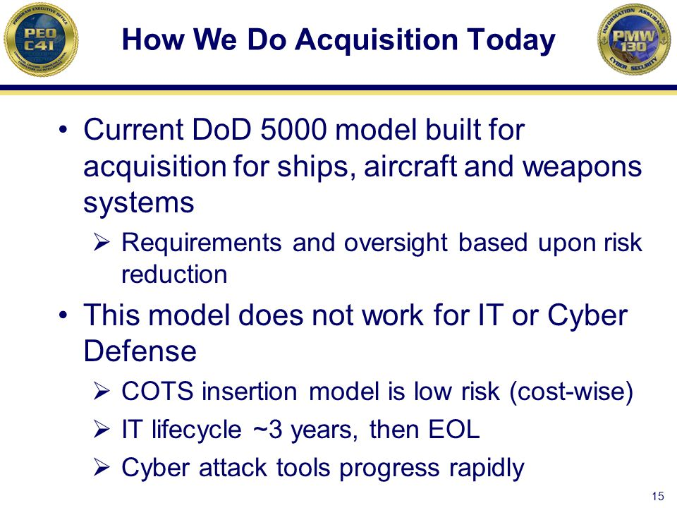 How We Do Acquisition Today