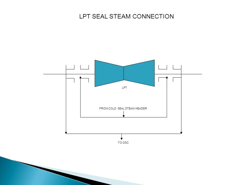 LPT SEAL STEAM CONNECTION