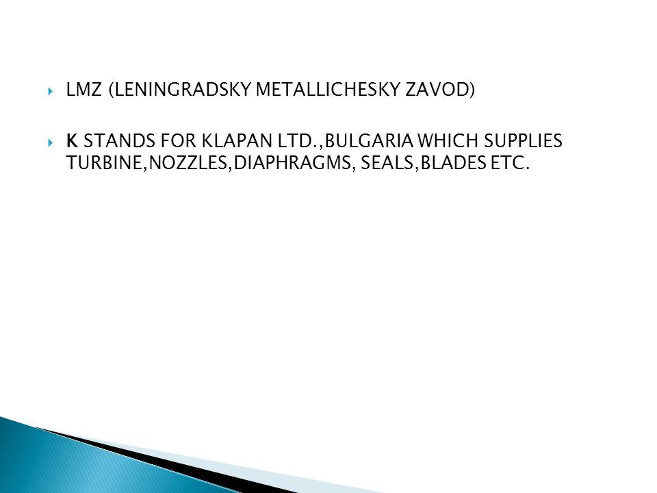 LMZ (LENINGRADSKY METALLICHESKY ZAVOD)