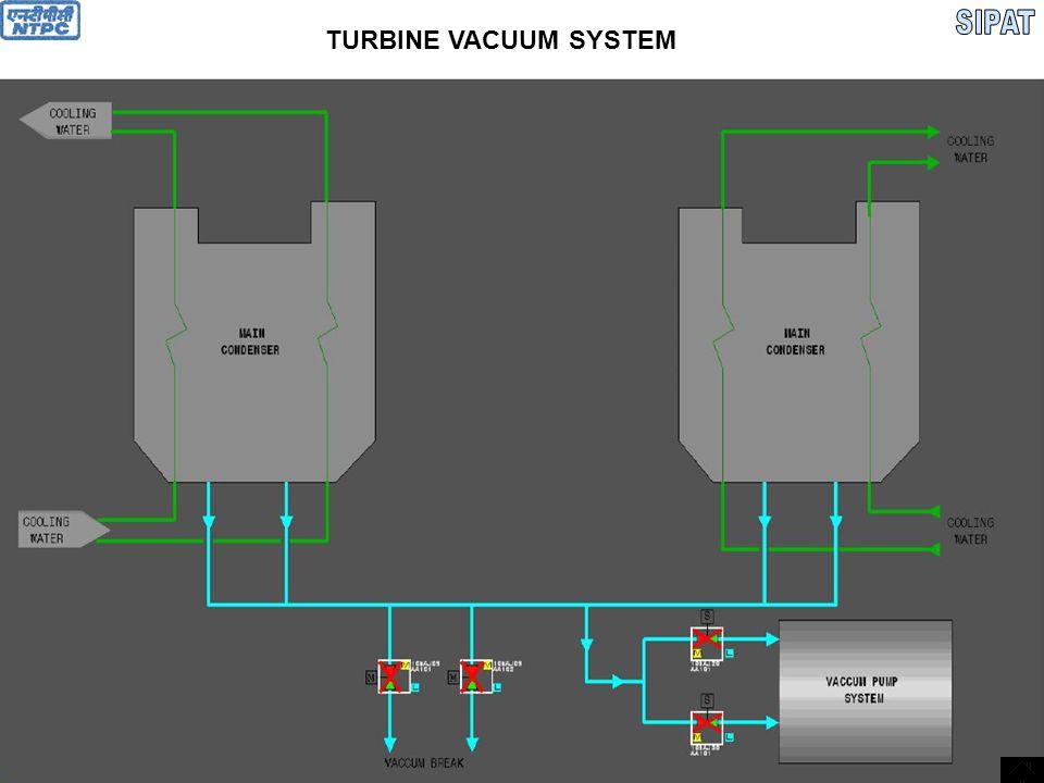 SIPAT TURBINE VACUUM SYSTEM