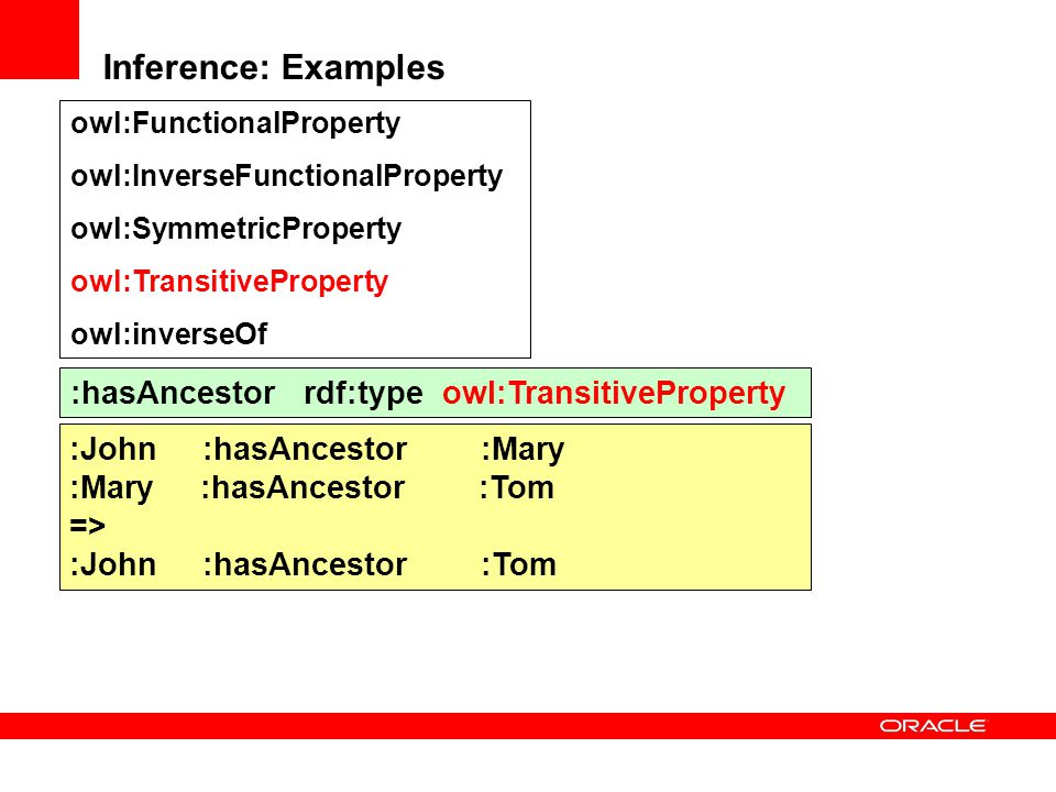 Inference: Examples :hasAncestor rdf:type owl:TransitiveProperty