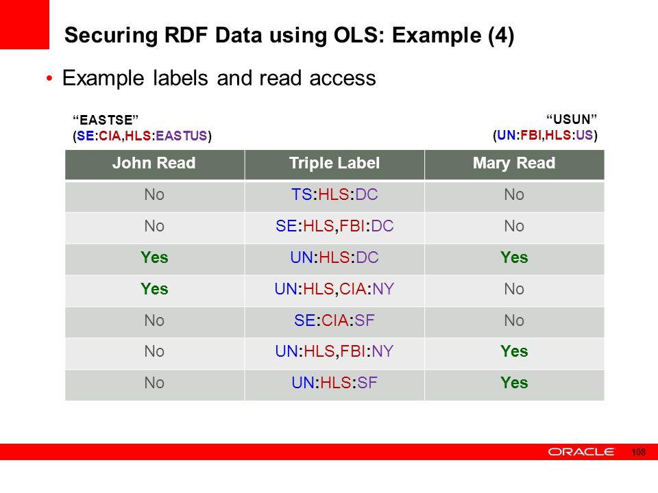 Securing RDF Data using OLS: Example (4)
