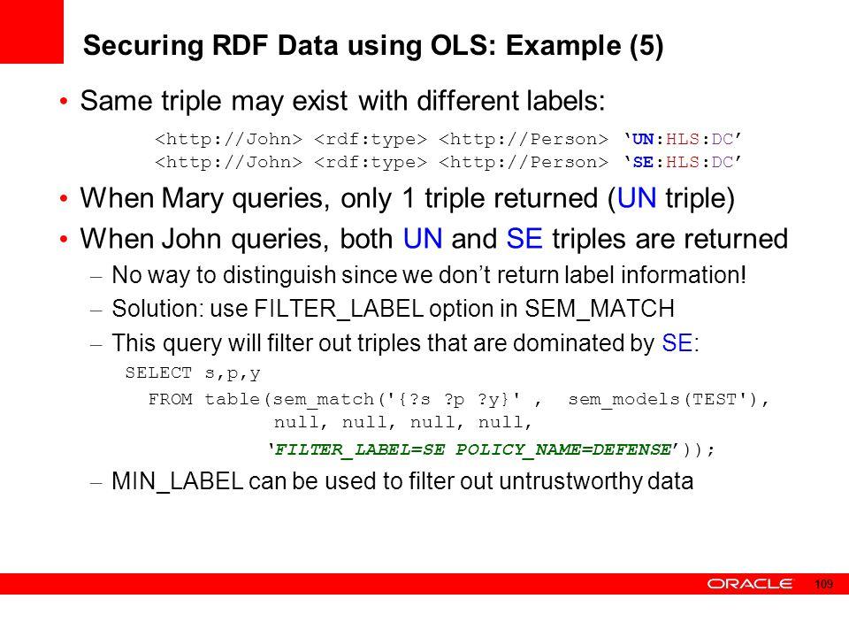 Securing RDF Data using OLS: Example (5)