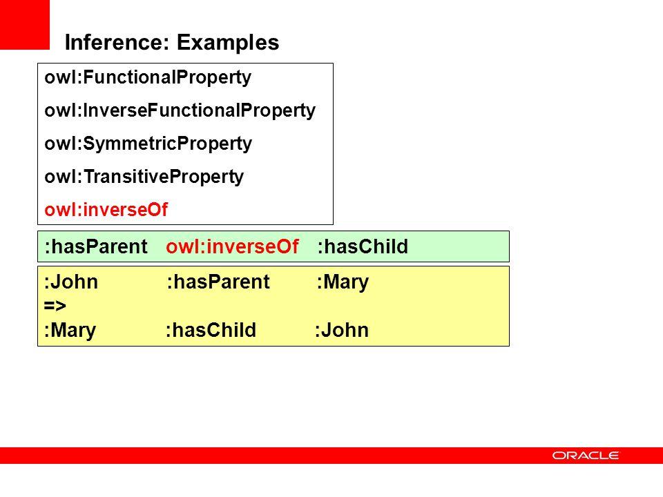 Inference: Examples :hasParent owl:inverseOf :hasChild