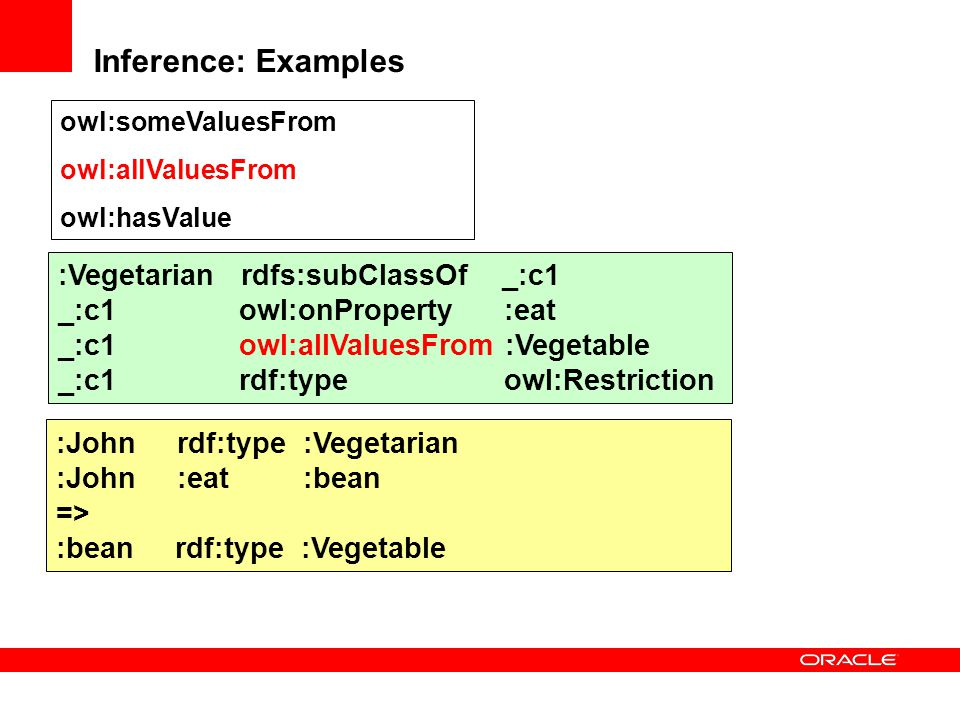Inference: Examples :Vegetarian rdfs:subClassOf _:c1