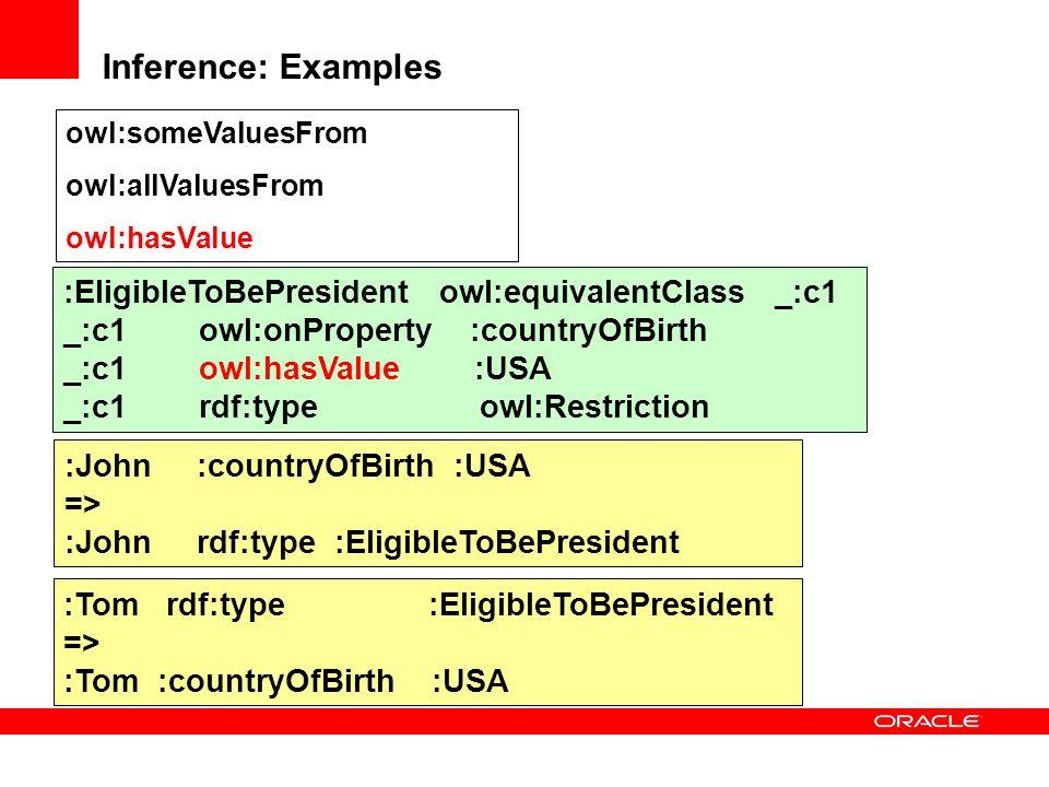 Inference: Examples :EligibleToBePresident owl:equivalentClass _:c1