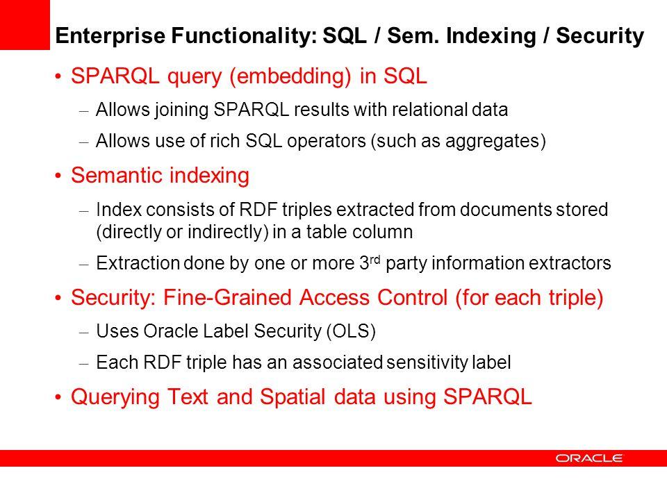 Enterprise Functionality: SQL / Sem. Indexing / Security