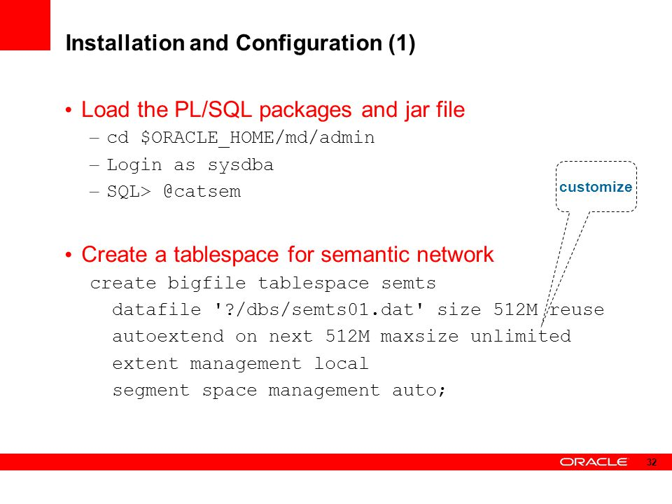 Installation and Configuration (1)
