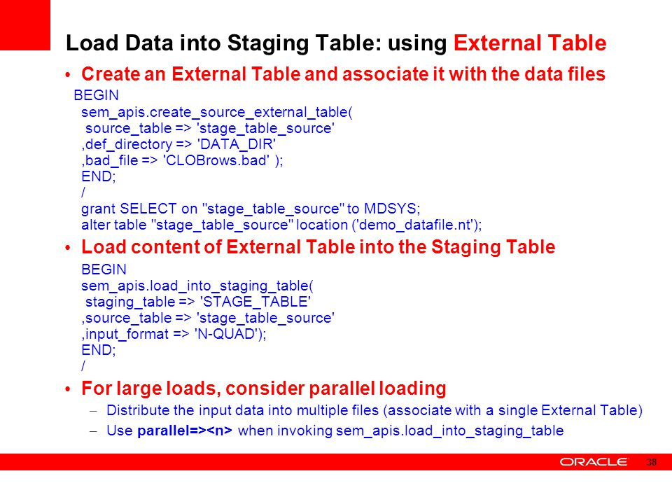 Load Data into Staging Table: using External Table