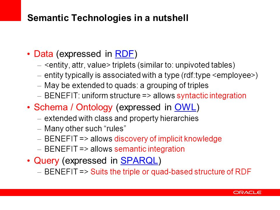 Semantic Technologies in a nutshell