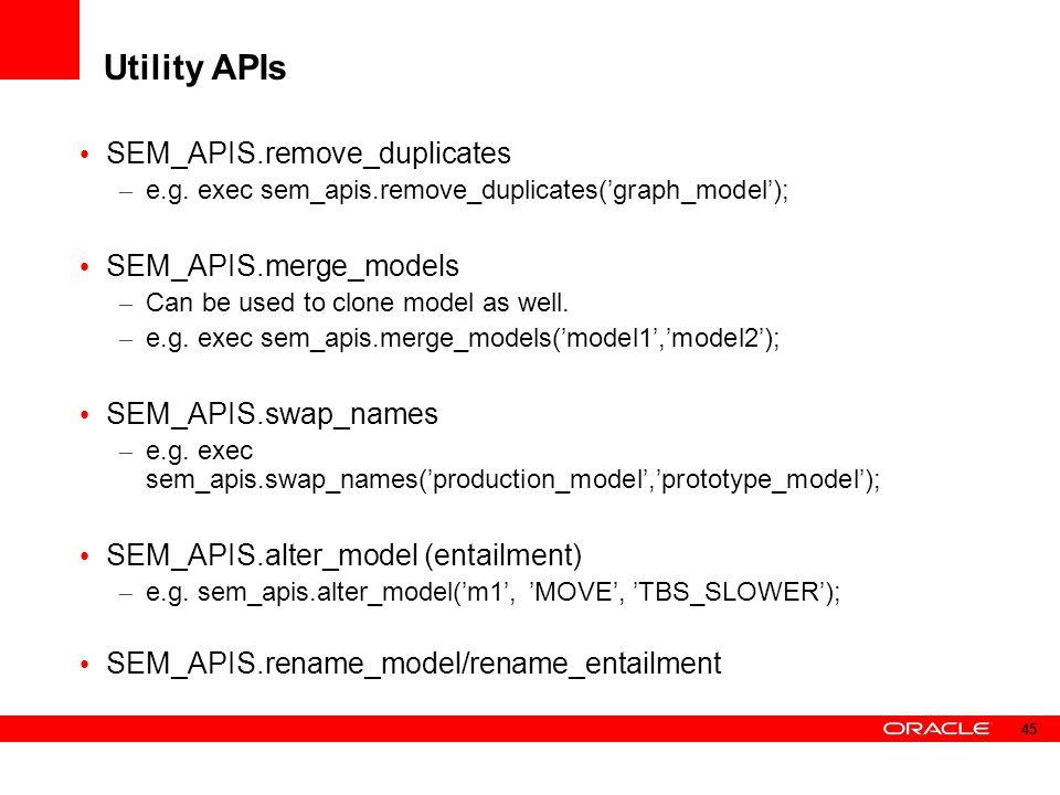 Utility APIs SEM_APIS.remove_duplicates SEM_APIS.merge_models