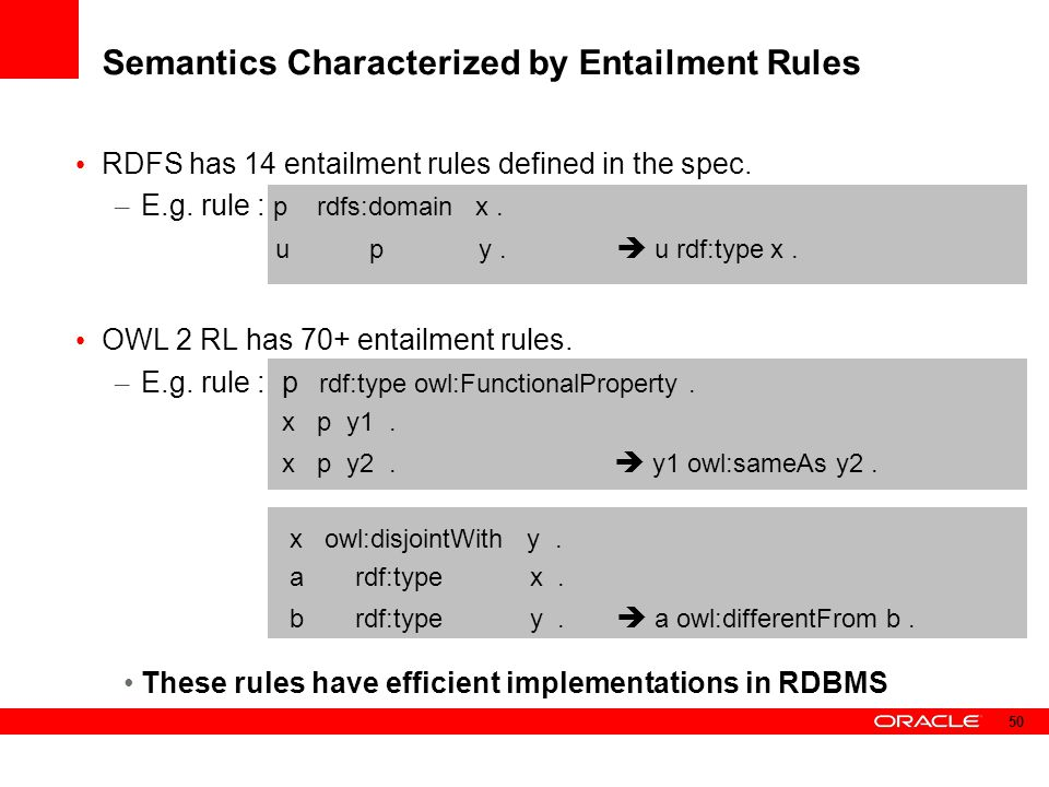 Semantics Characterized by Entailment Rules