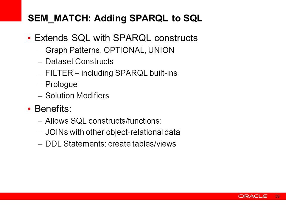 SEM_MATCH: Adding SPARQL to SQL