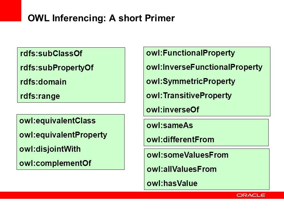 OWL Inferencing: A short Primer