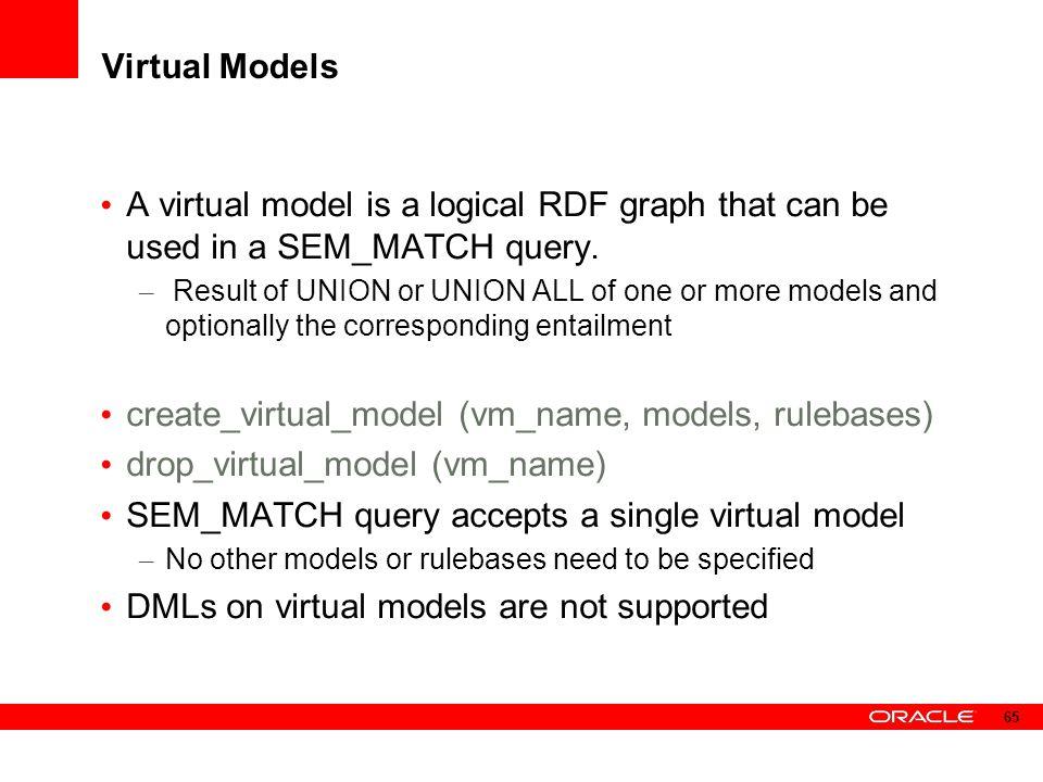 create_virtual_model (vm_name, models, rulebases)