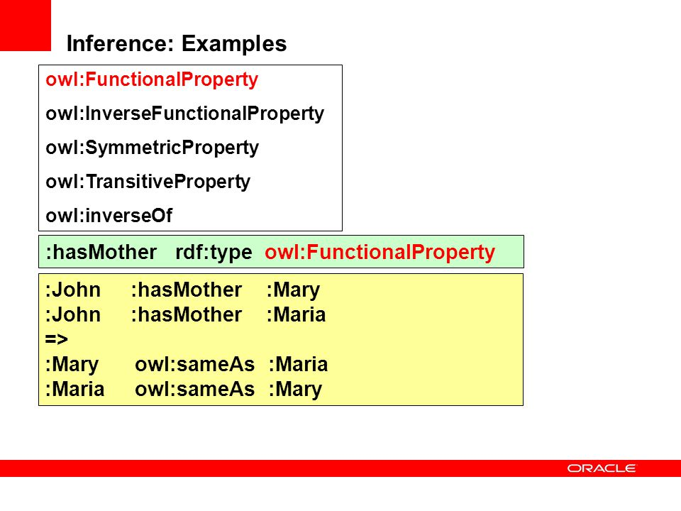 Inference: Examples :hasMother rdf:type owl:FunctionalProperty