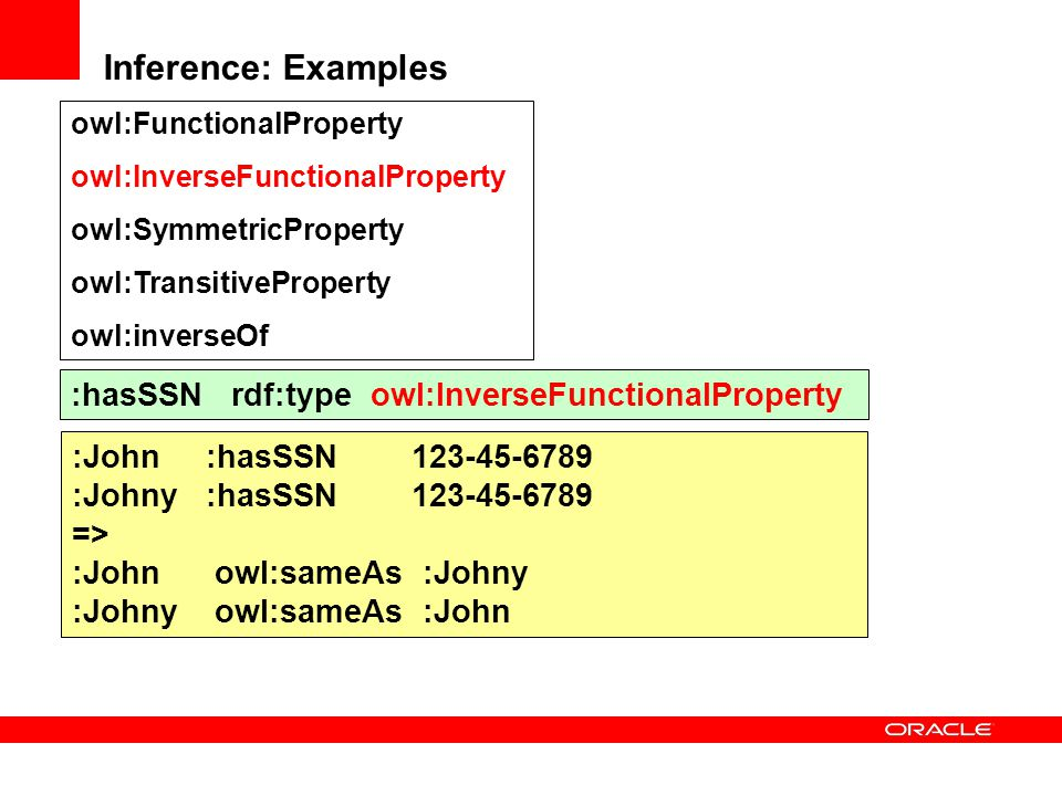 Inference: Examples :hasSSN rdf:type owl:InverseFunctionalProperty