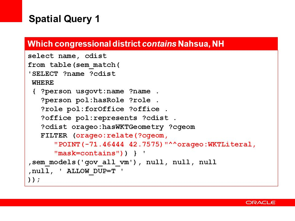 Spatial Query 1 Which congressional district contains Nahsua, NH
