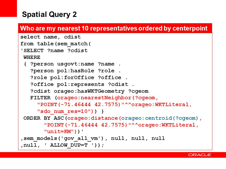 Spatial Query 2 select name, cdist. from table(sem_match( SELECT name cdist. WHERE. { person usgovt:name name .