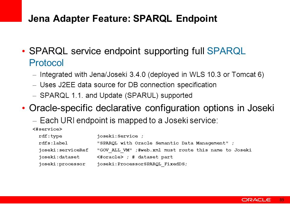 Jena Adapter Feature: SPARQL Endpoint