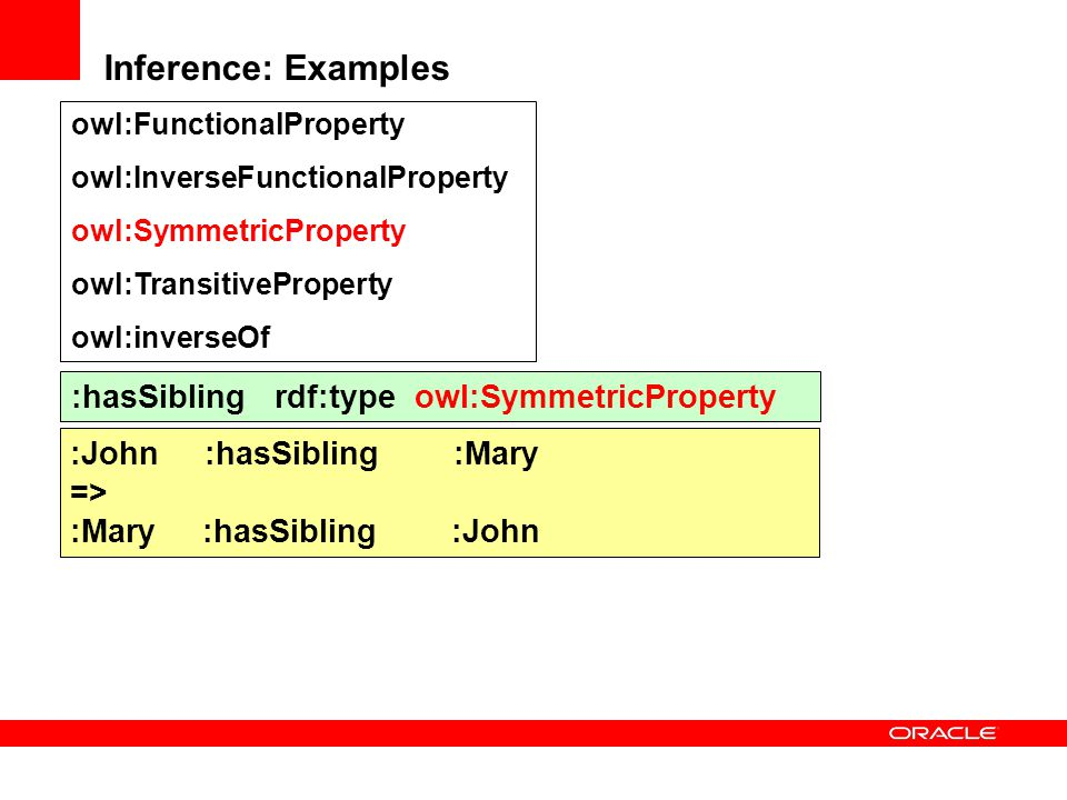 Inference: Examples :hasSibling rdf:type owl:SymmetricProperty