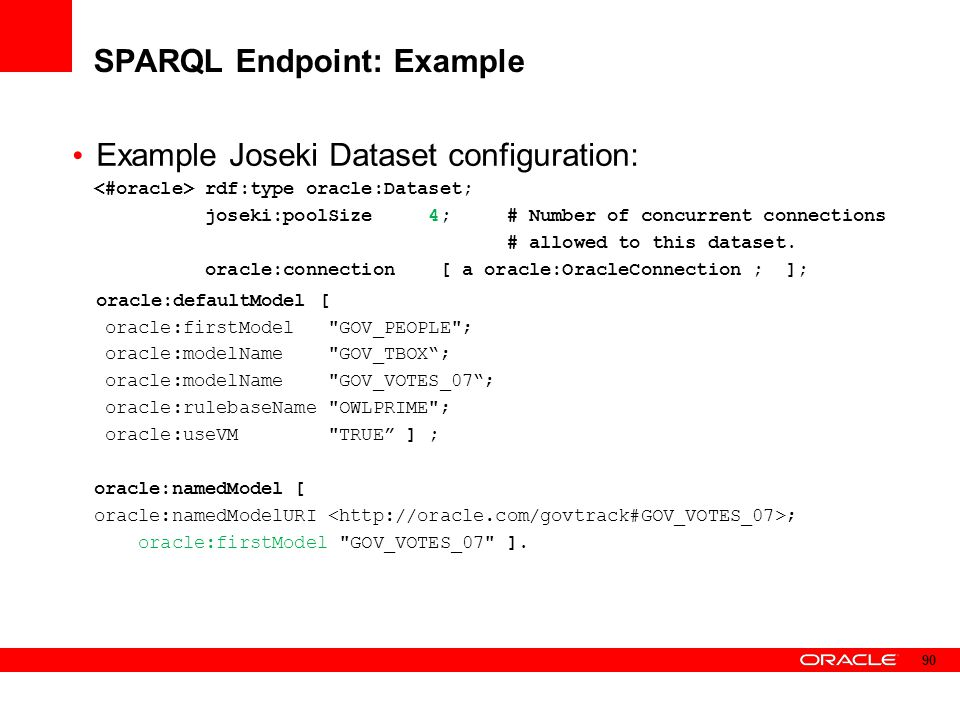 SPARQL Endpoint: Example