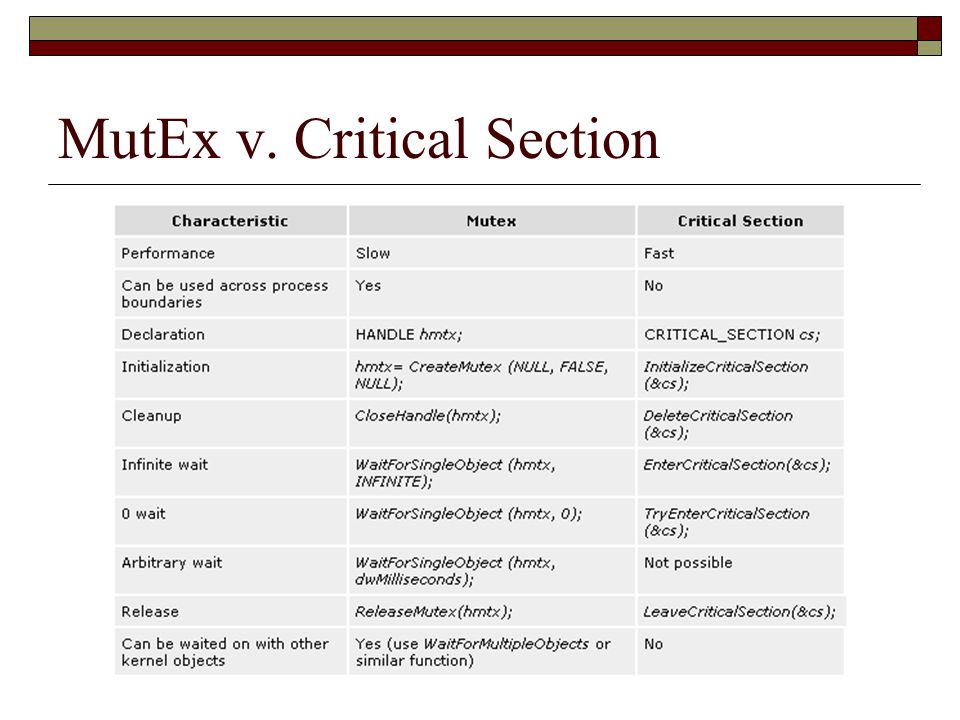 MutEx v. Critical Section
