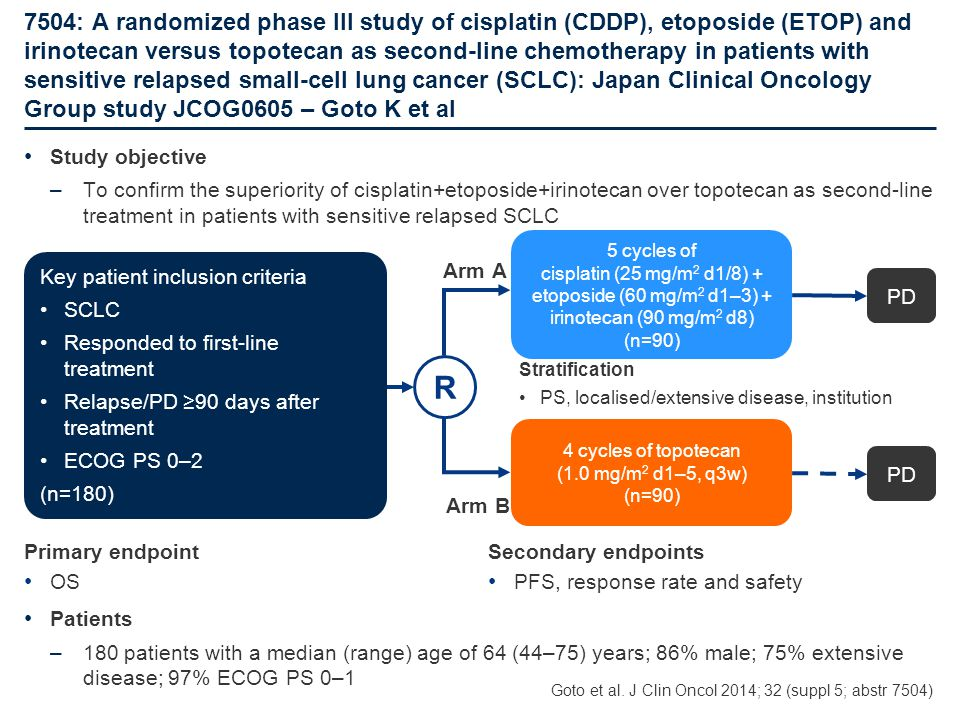 7504: A randomized phase III study of cisplatin (CDDP), etoposide (ETOP) and irinotecan versus topotecan as second-line chemotherapy in patients with sensitive relapsed small-cell lung cancer (SCLC): Japan Clinical Oncology Group study JCOG0605 – Goto K et al