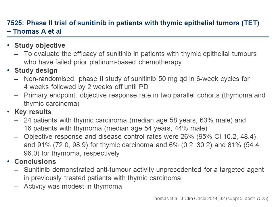Activity was modest in thymoma