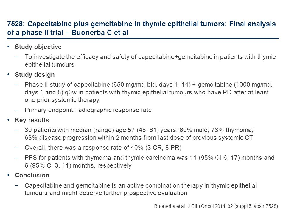 7528: Capecitabine plus gemcitabine in thymic epithelial tumors: Final analysis of a phase II trial – Buonerba C et al