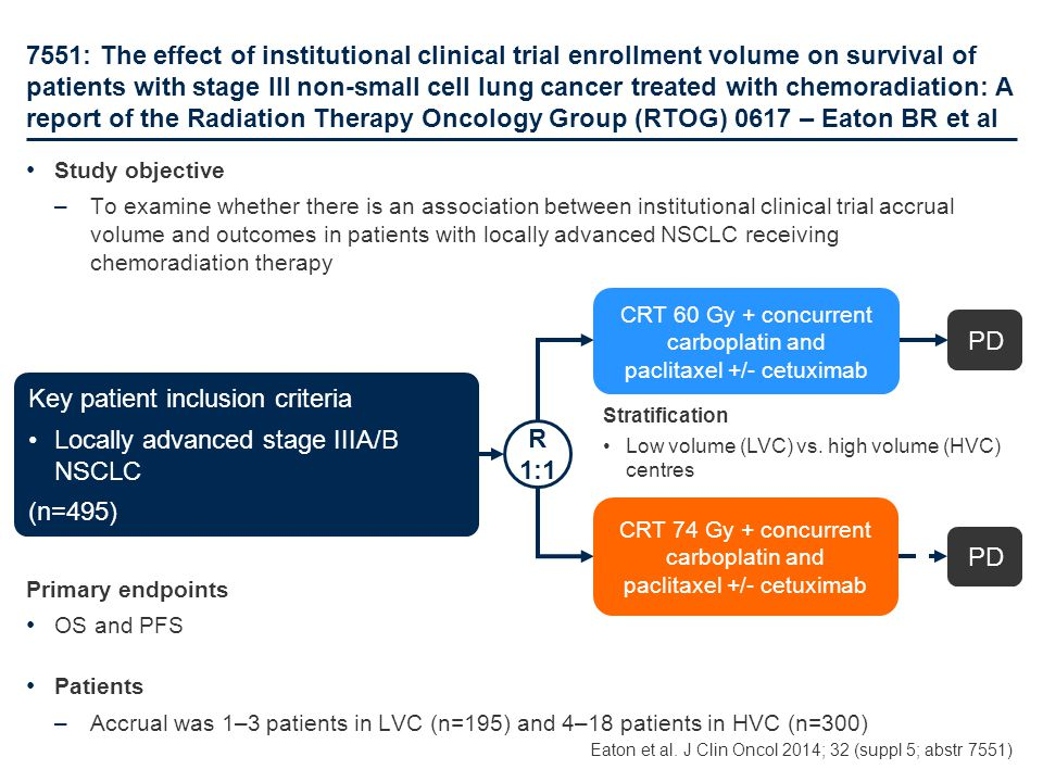 Key patient inclusion criteria Locally advanced stage IIIA/B NSCLC