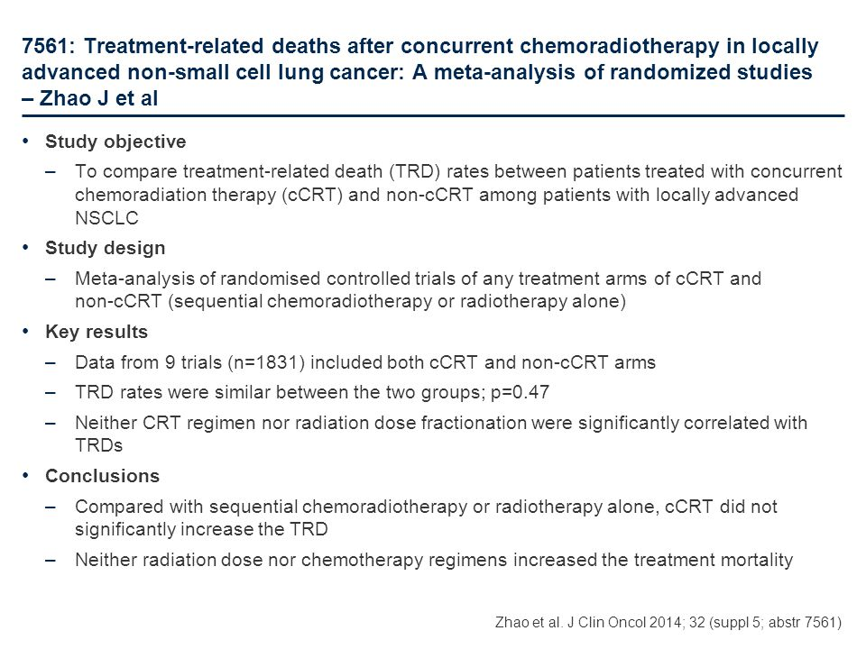 7561: Treatment-related deaths after concurrent chemoradiotherapy in locally advanced non-small cell lung cancer: A meta-analysis of randomized studies – Zhao J et al