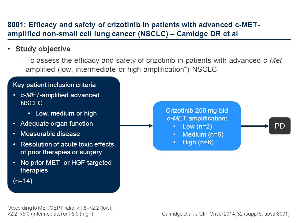 8001: Efficacy and safety of crizotinib in patients with advanced c-MET-amplified non-small cell lung cancer (NSCLC) – Camidge DR et al