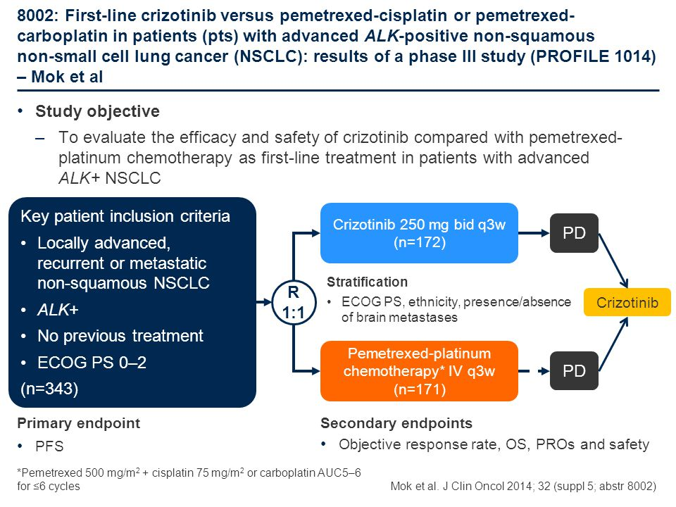 Pemetrexed-platinum chemotherapy* IV q3w