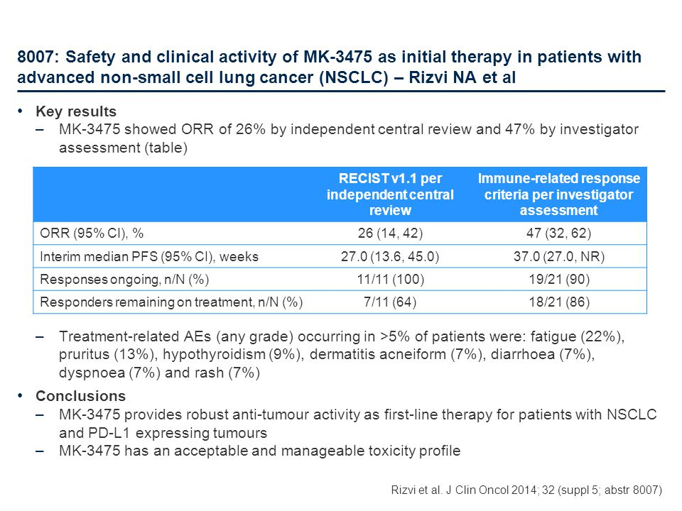 8007: Safety and clinical activity of MK-3475 as initial therapy in patients with advanced non-small cell lung cancer (NSCLC) – Rizvi NA et al