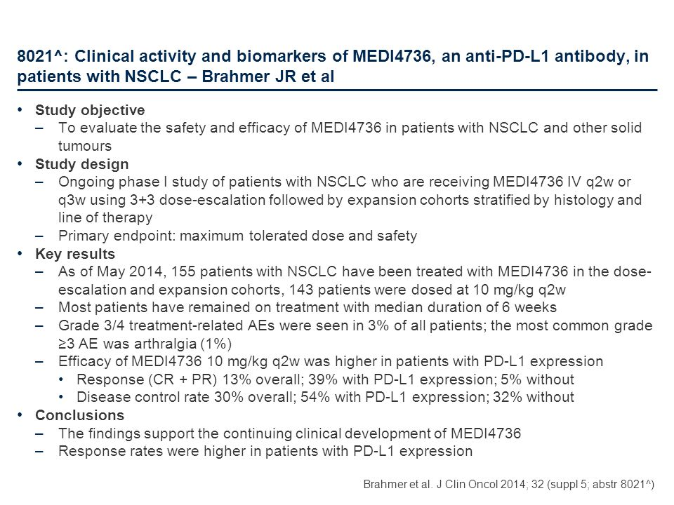 8021^: Clinical activity and biomarkers of MEDI4736, an anti-PD-L1 antibody, in patients with NSCLC – Brahmer JR et al