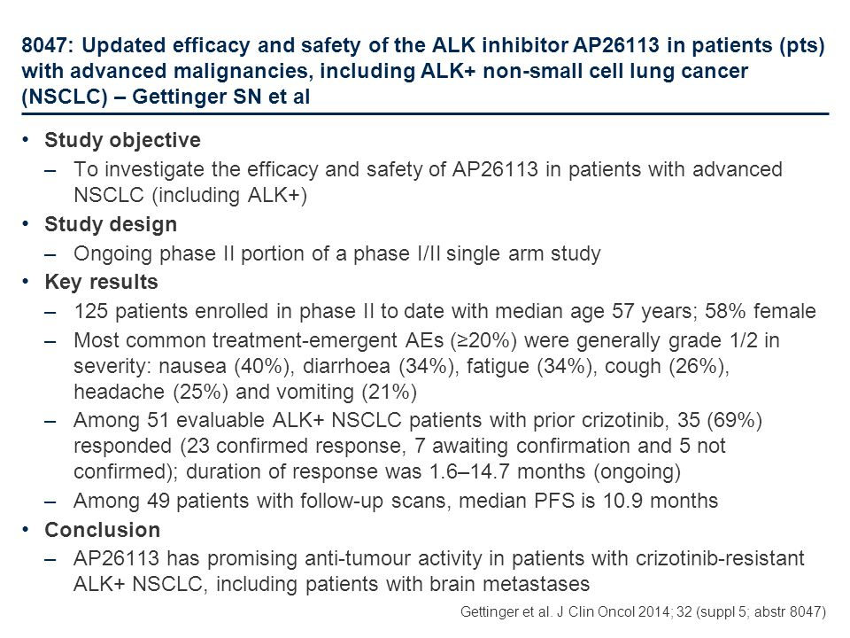 Ongoing phase II portion of a phase I/II single arm study Key results