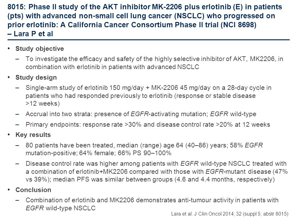 8015: Phase II study of the AKT inhibitor MK-2206 plus erlotinib (E) in patients (pts) with advanced non-small cell lung cancer (NSCLC) who progressed on prior erlotinib: A California Cancer Consortium Phase II trial (NCI 8698) – Lara P et al