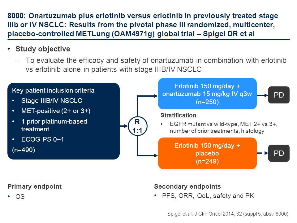 8000: Onartuzumab plus erlotinib versus erlotinib in previously treated stage IIIb or IV NSCLC: Results from the pivotal phase III randomized, multicenter, placebo-controlled METLung (OAM4971g) global trial – Spigel DR et al